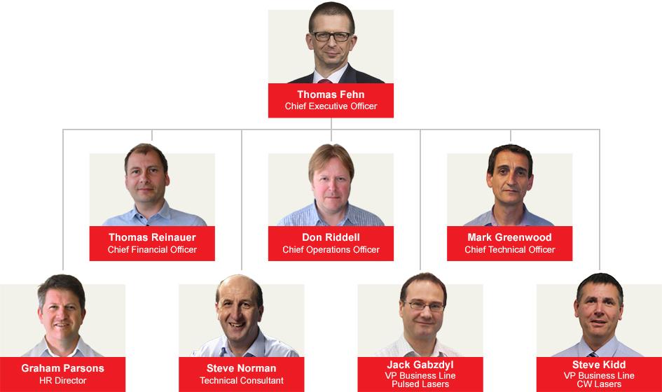 SPI Laser's Senior Management Team
