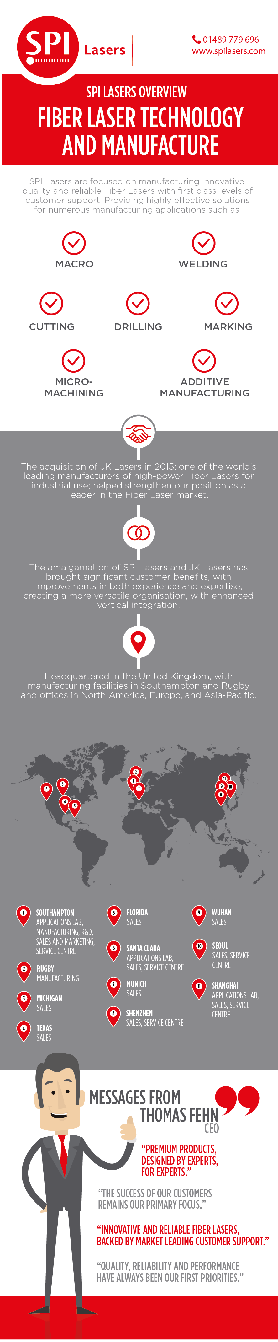 SPI Lasers Overview Infographic - Fiber Laser Technology and Manufacture-v2 01 - thumb