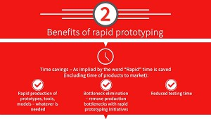 Rapid Prototyping Video