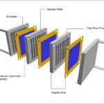 Fiber Laser Welding of Fuel Cells
