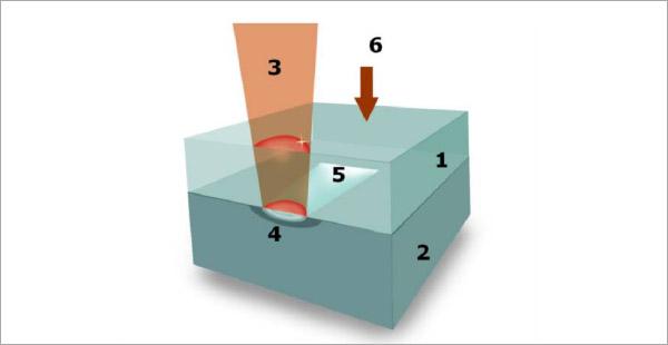 Fiber-Laser-Welding-of-Plastics-Transmission-Welding