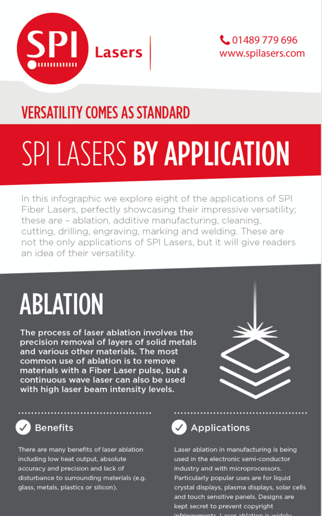 Versatility Comes as Standard By Application Infographic
